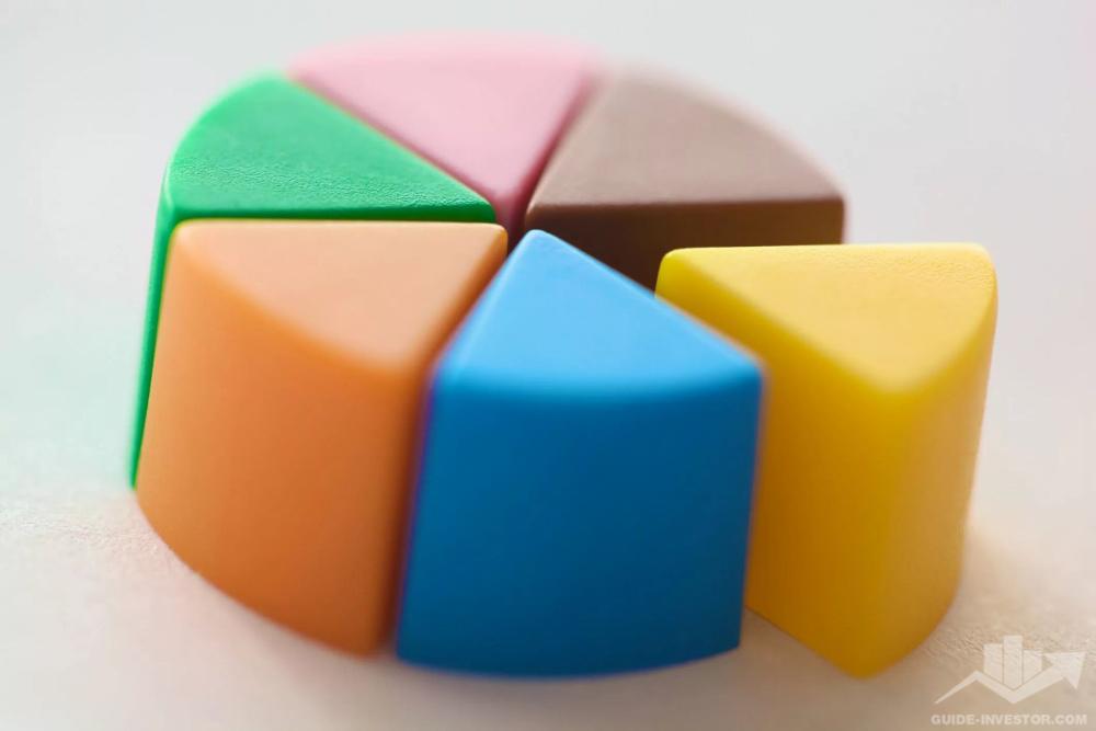 диверсификация и риск портфеля ценных бумаг