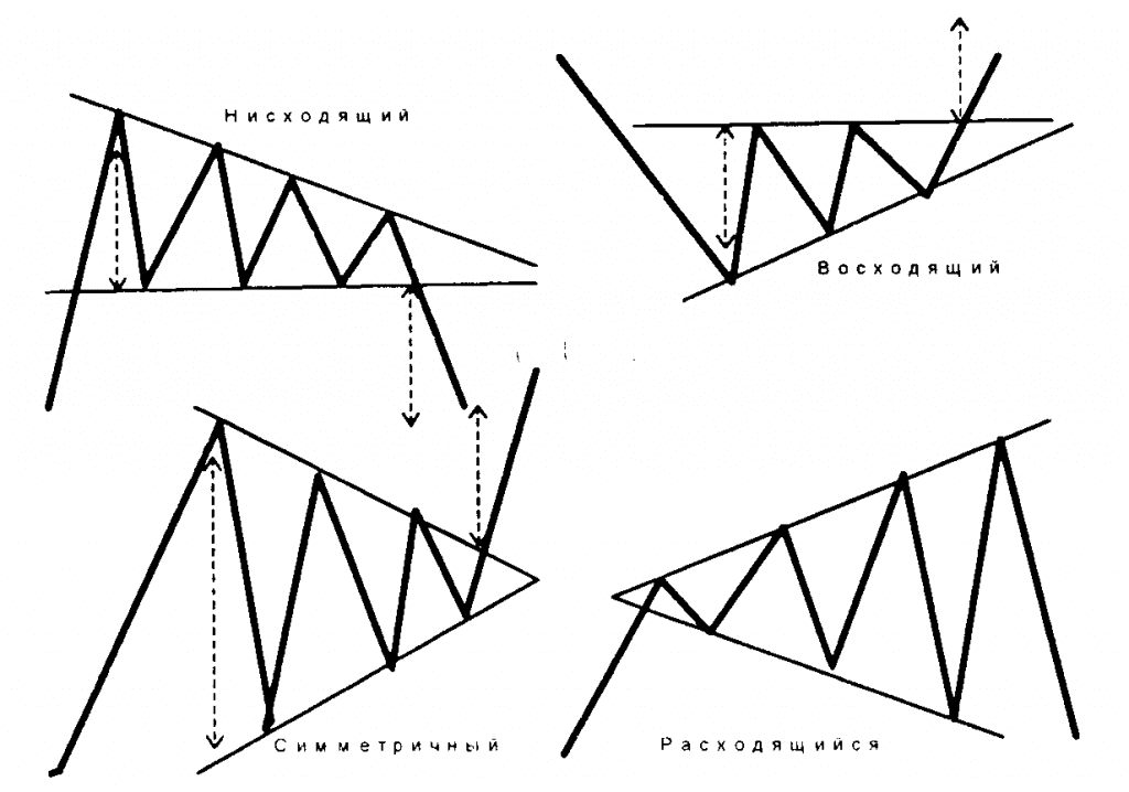 figuri-treugolniki