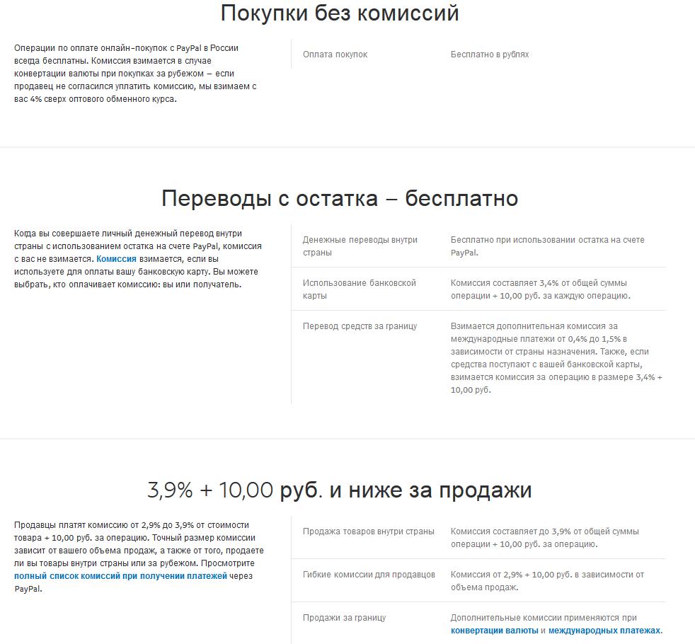 paypal-komissii-usloviya