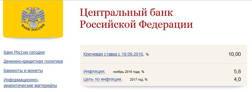 klyuchevaya-stavka-cb-rf