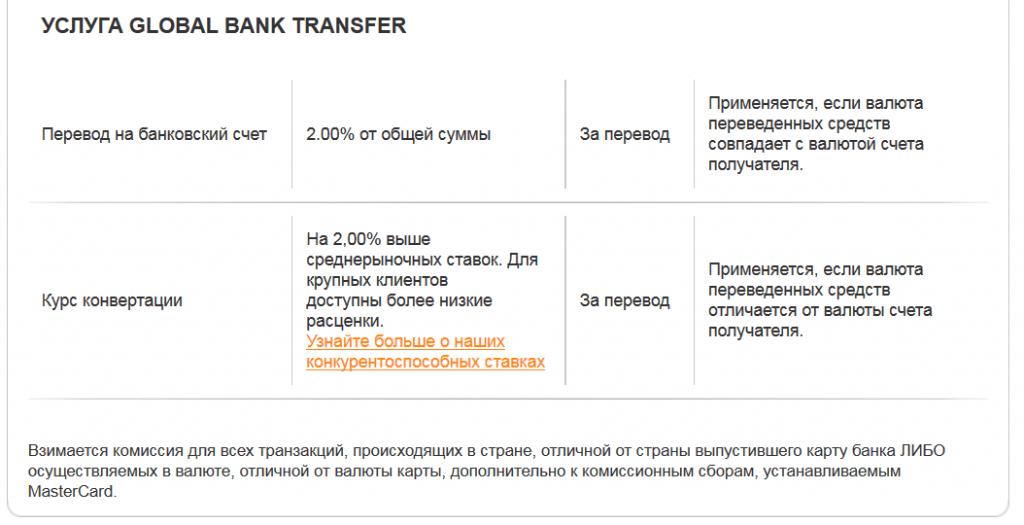 payoneer tarify 1