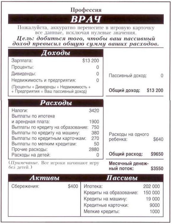 primer zapolneniya karty 1