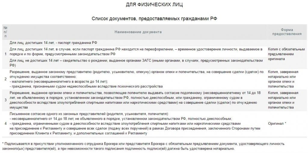 list_russia