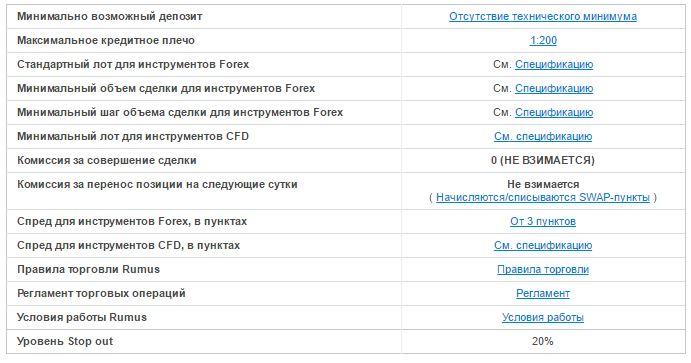 rumus_forex