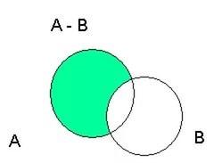diagramma eilera