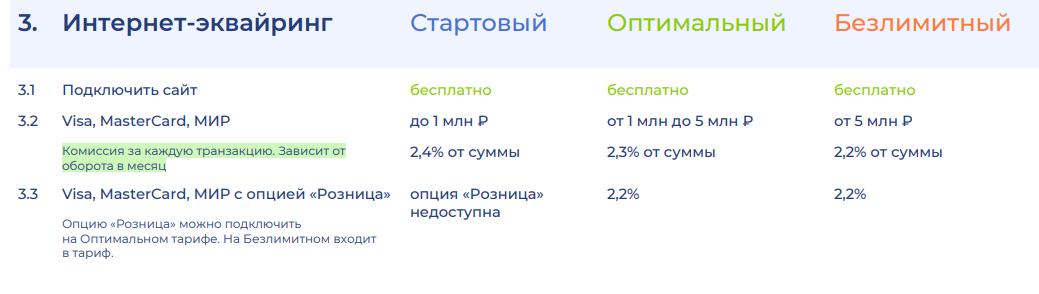Модуль тарифы интернет-эквайринг
