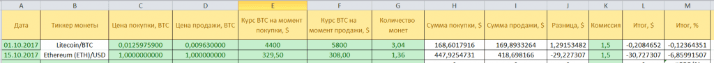 cryptoportfel 29.10