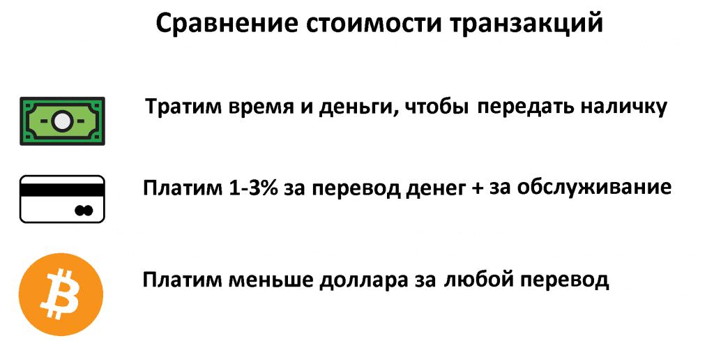 Сравнение с фиатом