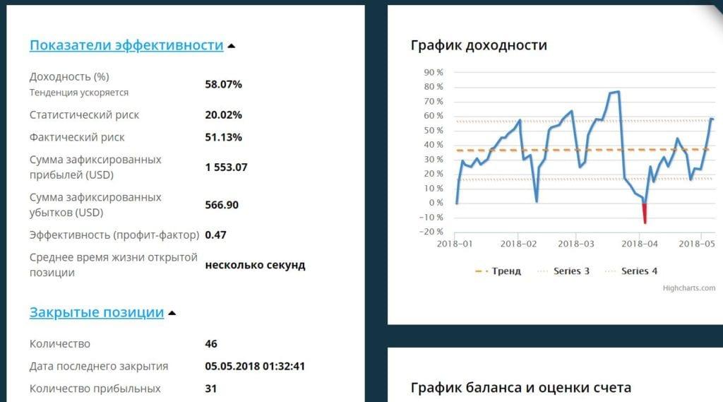 Analitika s 01.01.2018