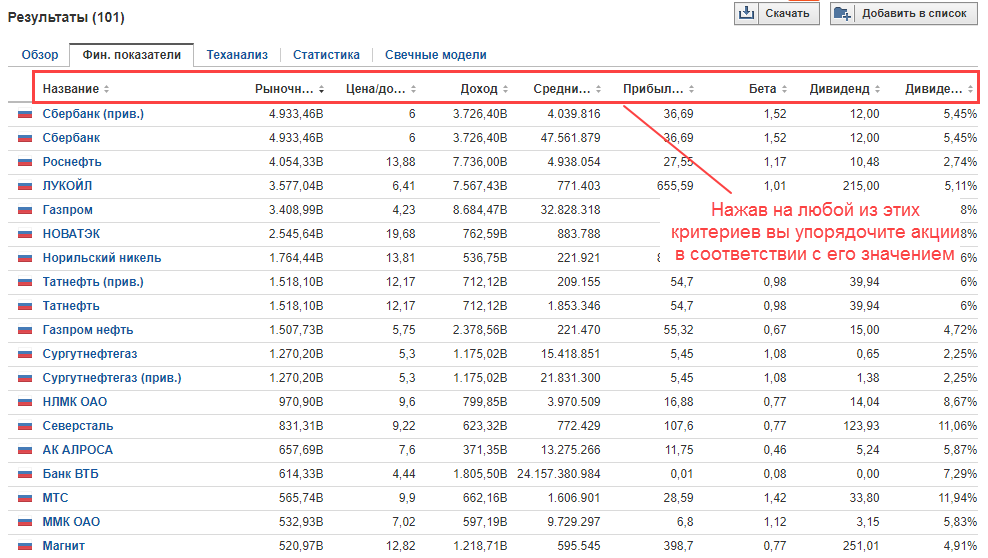 filters actions russia
