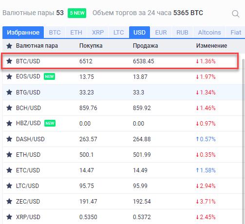 Обмен USD BTC exmo