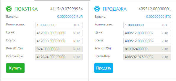 Ордера buy и sell yobit