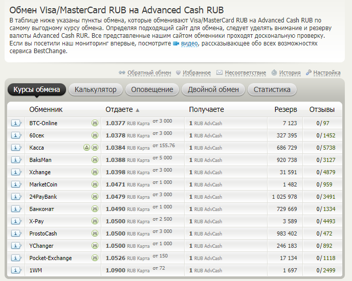 visa advcash bestchange