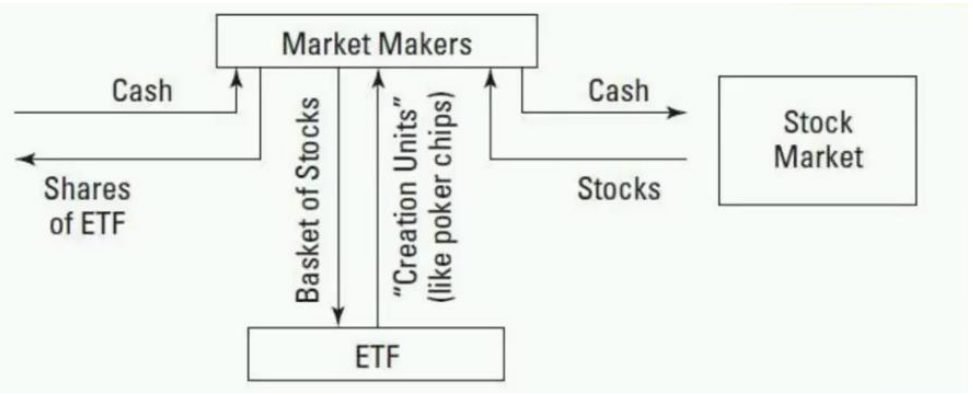 marketMakers