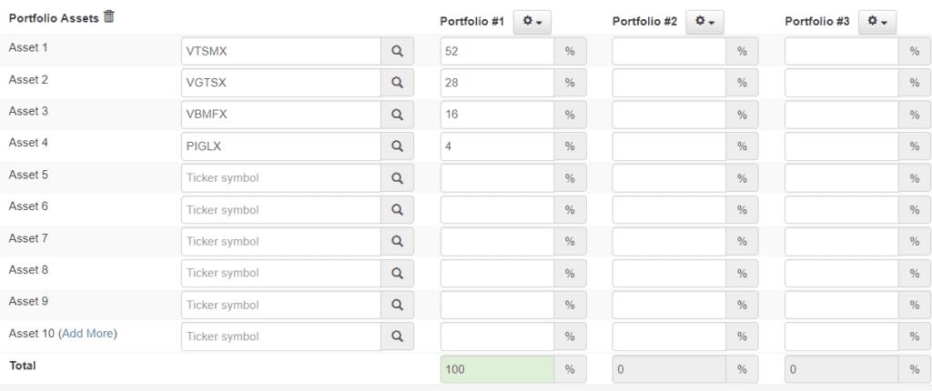 Lazy portfolio