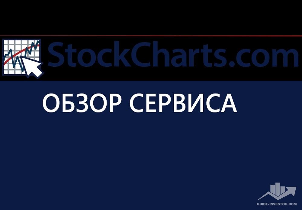 обзор сервиса stockcharts