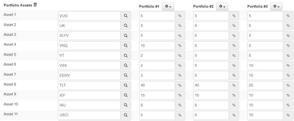 passive portfolio portfoliovisualizer
