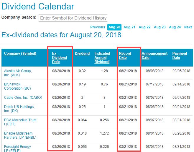 dividend calendar