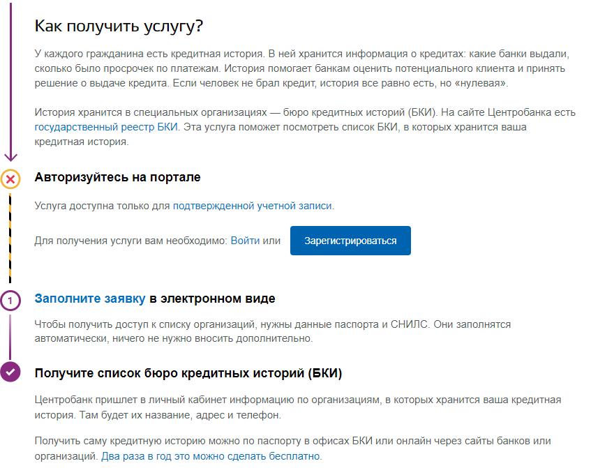 Алгоритм запроса кредитной истории в режиме онлайн