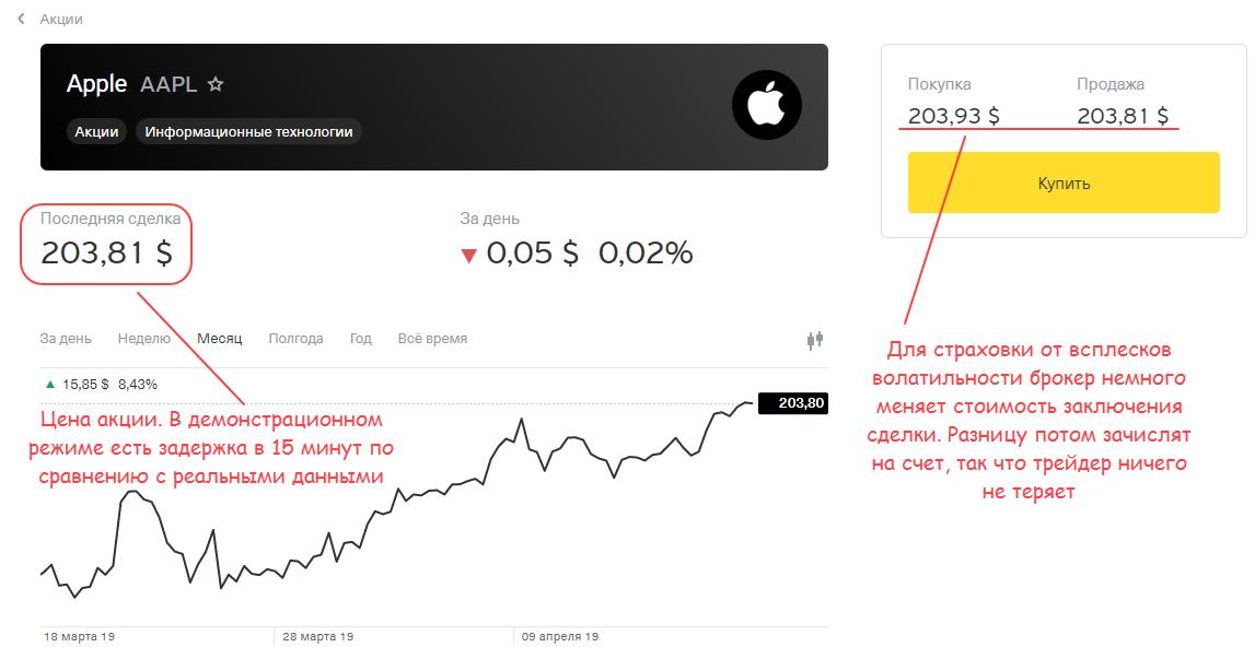 Цена акции Apple на Тиньков Инвестиции