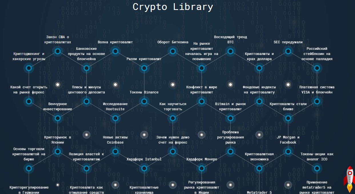 crypto library