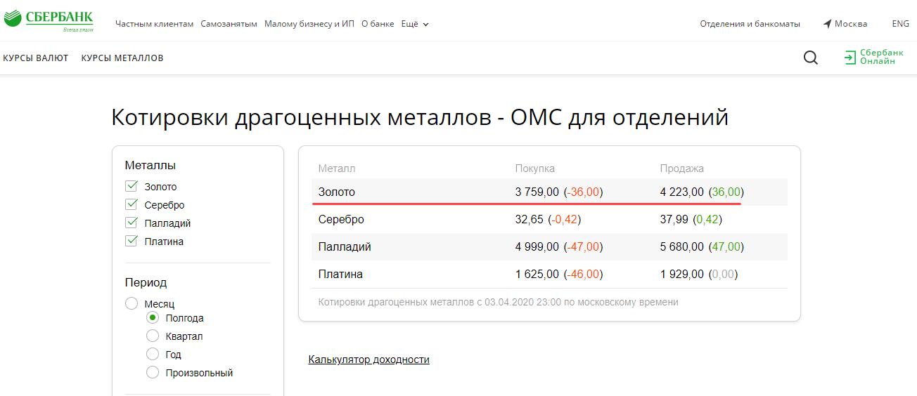 Сбербанк ОМС