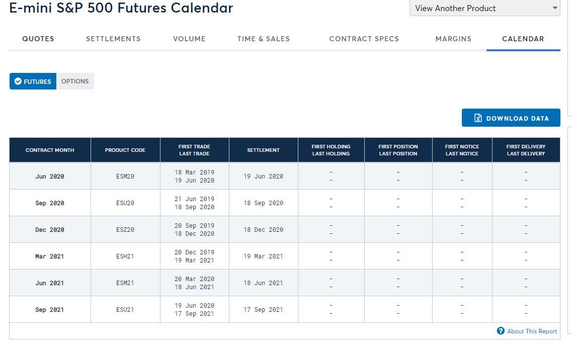 E-mini S&P 500 Futures Calendar