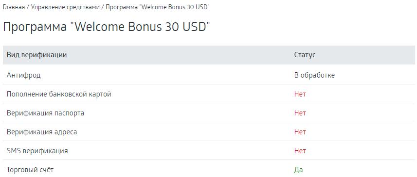 чек-лист робофорекс для получения 30 USD бонуса