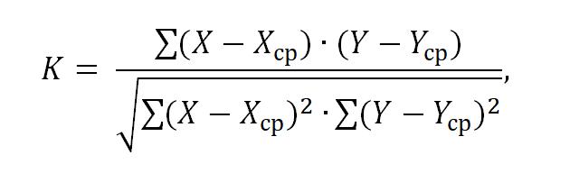 корреляция валютных пар общая формула