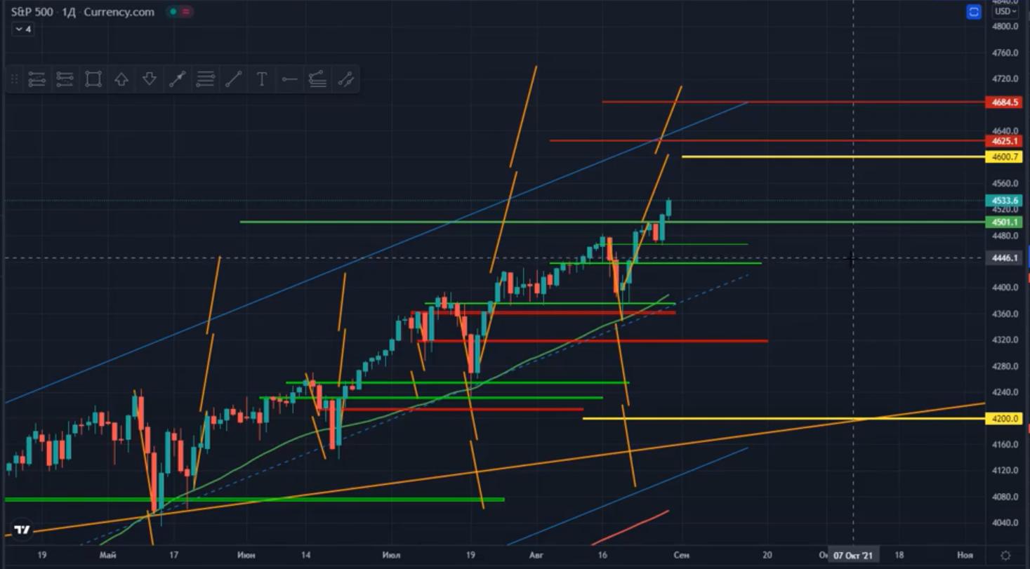 S&P 500 30.08.2021